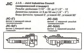 Фитинг РВД JIC (ш) 1 5/16 d25